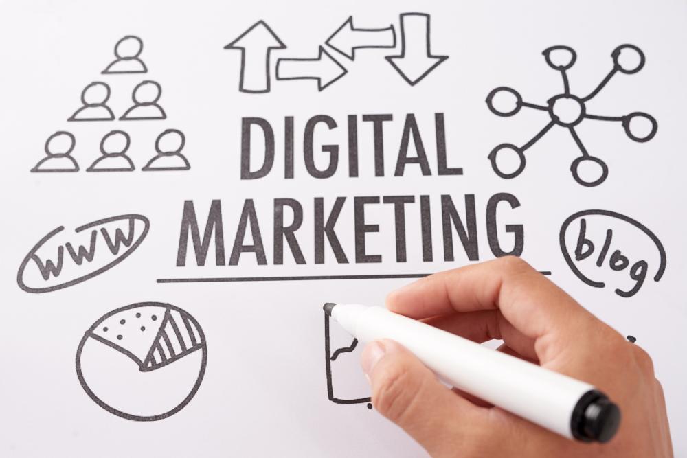 o que é o marketing digital e os seus termos-chave